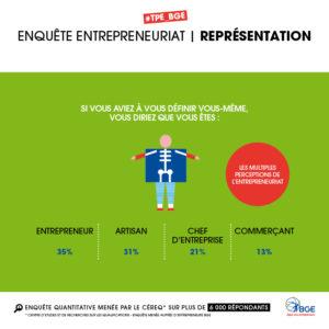 Infographie1BGE